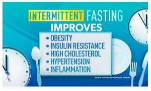 Fasting and Meniere's disease